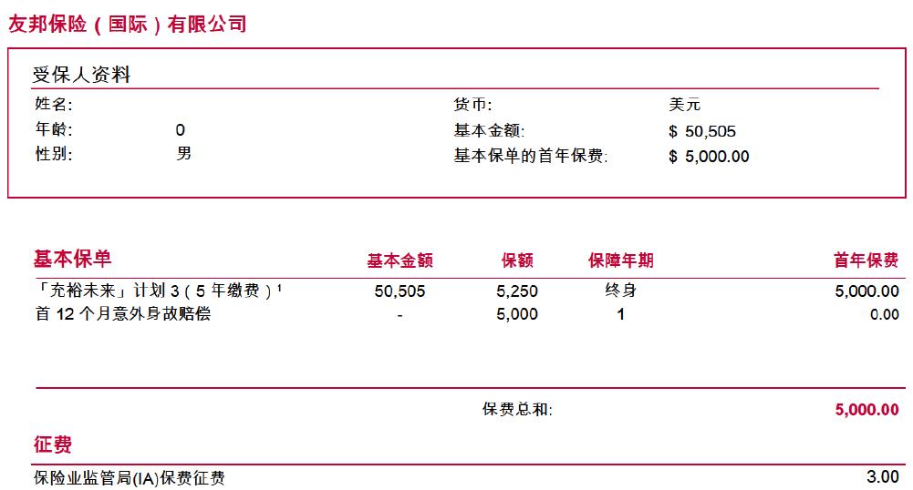 香港友邦AIA「充裕未来3」不同保费的提取方案