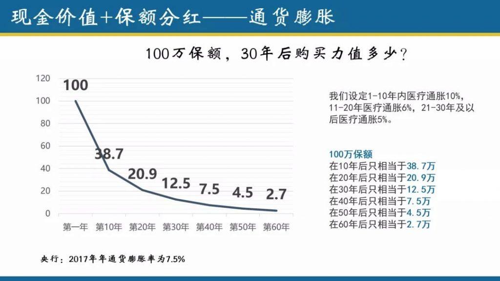 香港保险四大绝对优势解读(售价、服务、政策、收益)
