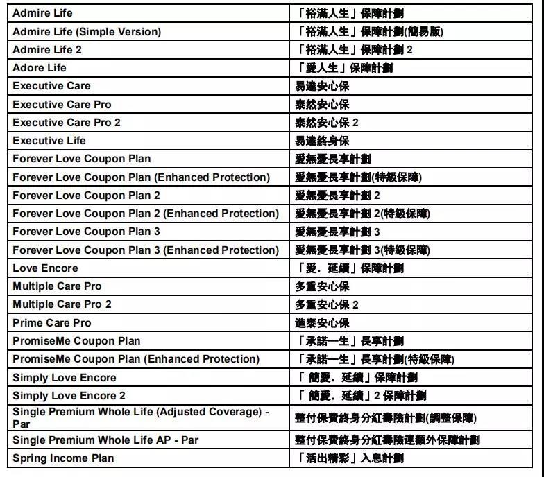 香港友邦「定期现金提取」服务,「充裕未来3」等不用每年填写分红提取表格!