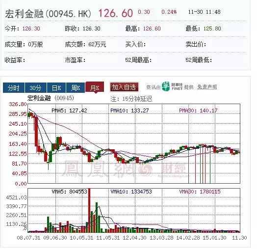 香港宏利保险公司 宏利金融简介