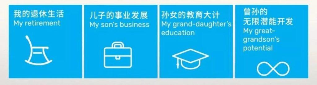 香港万通储蓄分红险,富饶传承储蓄计划