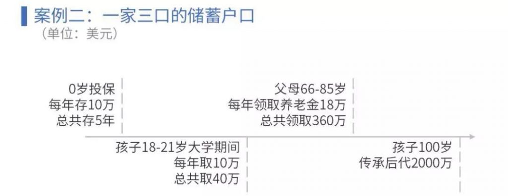 高净值人群对香港保险强大需求的真正原因在哪里?