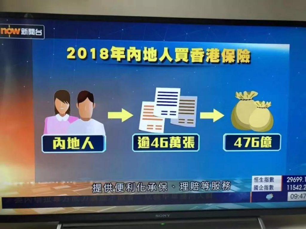到香港买保险,保费超5万美金的刷卡攻略!