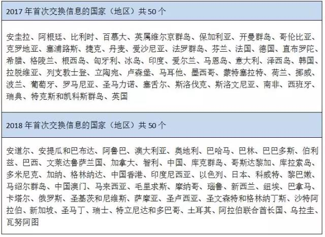 香港各大银行离岸账户政策,香港本地账户和离岸账户的不同,国内见证开户