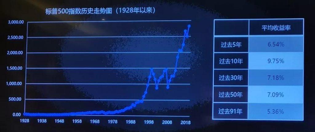 香港保险的储蓄分红险预期收益为什么敢放在6%以上