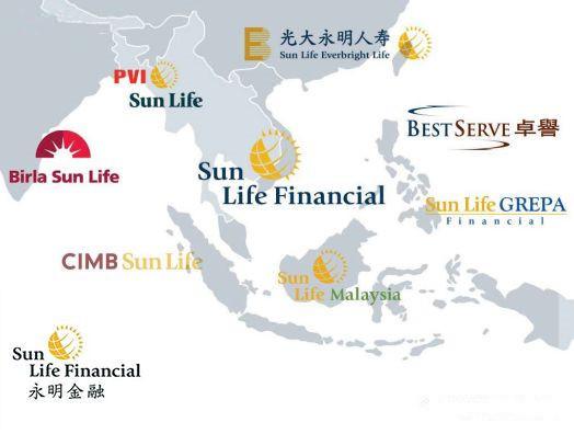 香港永明保险公司实力背景介绍