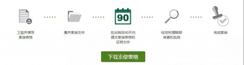 香港宏利保险 在线理赔指南