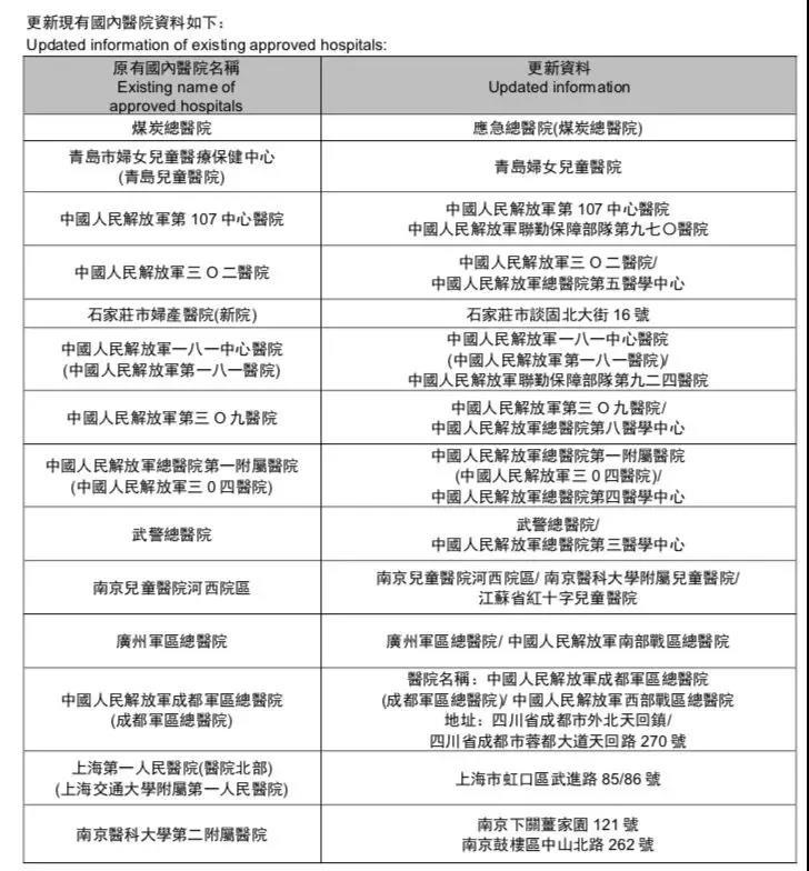 020年香港友邦