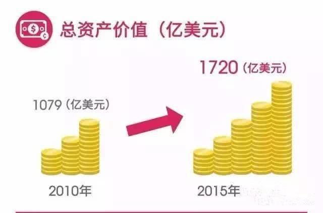 香港友邦保险公司实力介绍