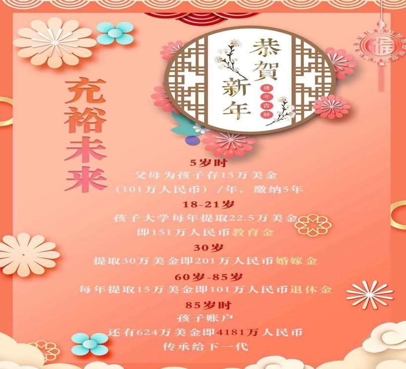 香港保险的家庭保障、子女教育金、养老金、 储蓄 财富传承、资产隔离