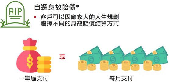 泰禾人寿月月丰收2,月月入息,超短回本期