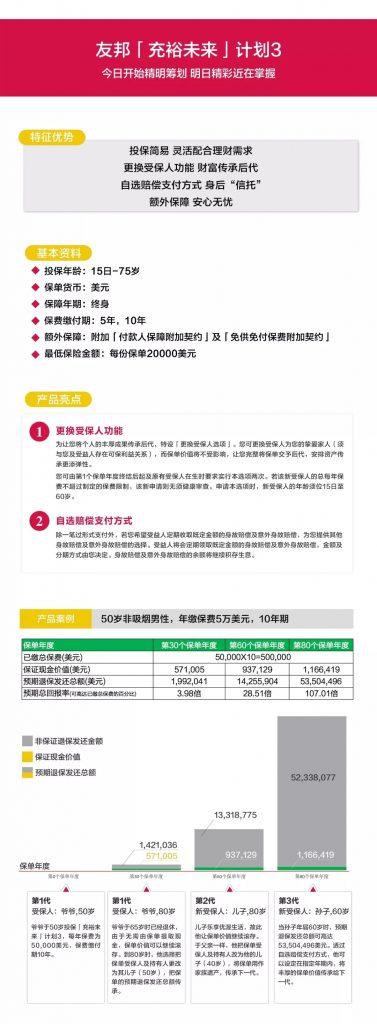 香港大都会 耀光永恒 储蓄险3年缴和5年缴即将停售