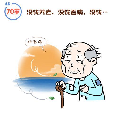 """020年全球癌症报告出炉,乳腺癌发病率跃居第一!"""""""