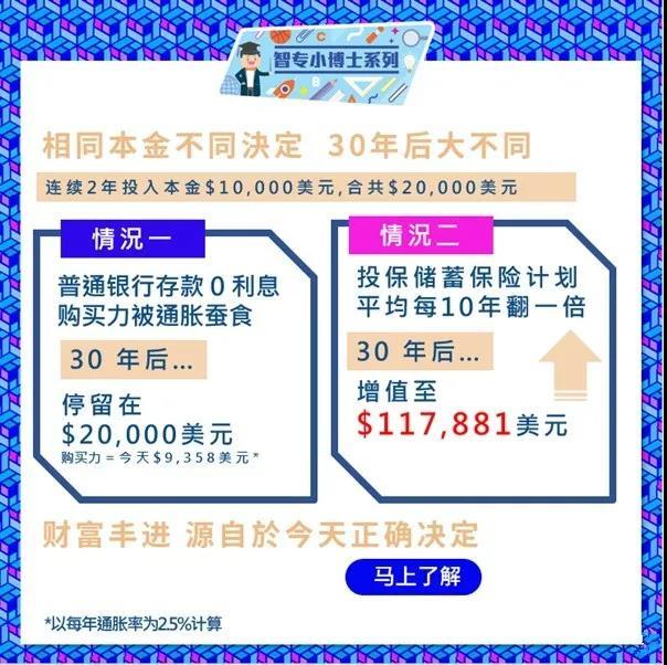 安盛保险丰进储蓄计划,2年缴(限时限额)