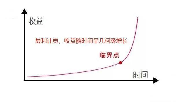 内地【重疾新规】落地后,香港保险更香了!