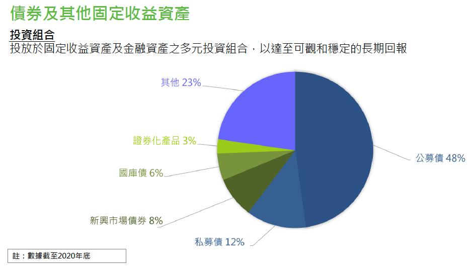 万通澳门2020年逆势增长69%!网红储蓄险「富饶传承3」重磅发布!收益高达7.01%!