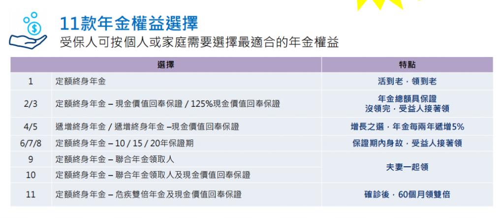 万通网红储蓄分红险「富饶传承3」,收益高达7.01%